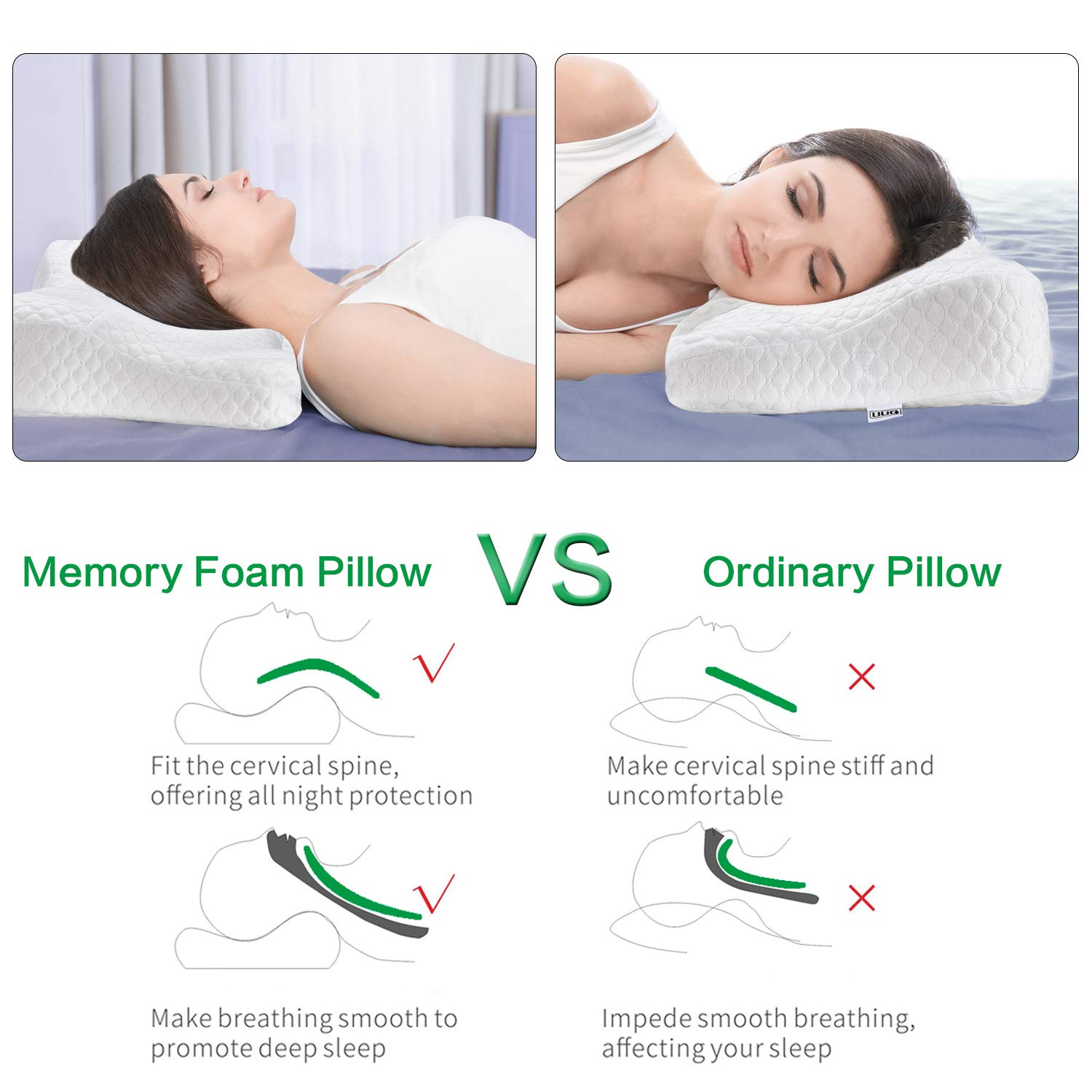 UUQ Memory Foam Butterfly Pillow   Orthopaedic Contour Pillow for